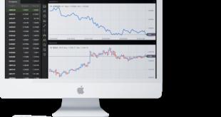 Торговля на бирже: выбор площадки. FAQ для чайников